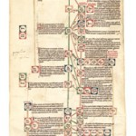 The Compendium of History through the Genealogy of Christ by Peter of Poitiers
